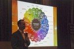 Scott Monty(Digital & Multimedia Communications Manager)Ford Motor Company